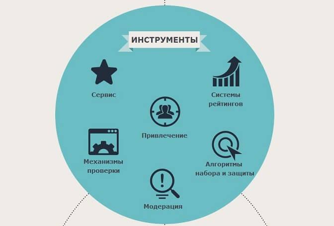 SeoProvider - как продвинуть сайт самостоятельно_yasnoponyatno.com