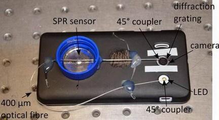 Разработан новый биологический датчик для «умных» телефонов