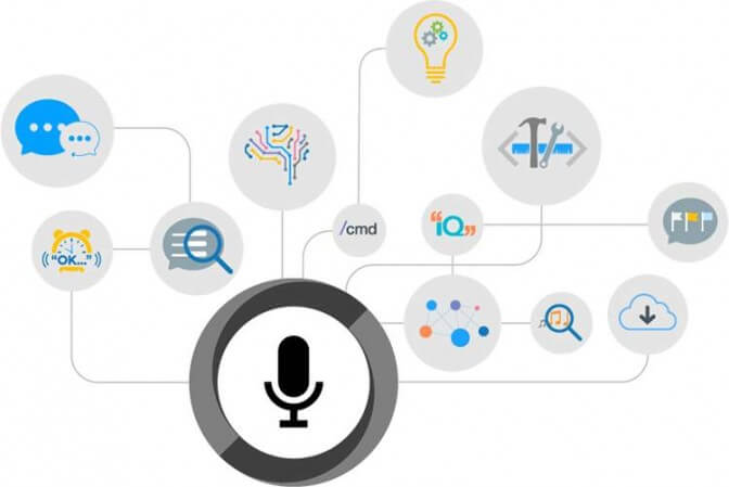 Новая ИИ-технология от SoundHound финансируется гигантами индустрии