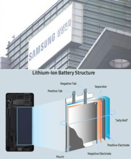 Galaxy Note 7 загорались из-за производственных дефектов изоляции и электродов в батареях
