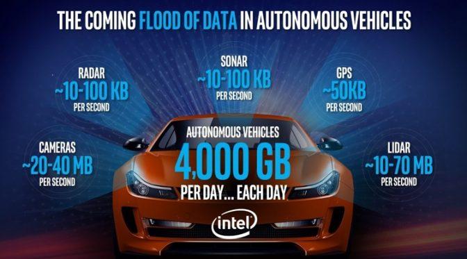 Intel рассказала о деталях разработки роботизированных автомобилей